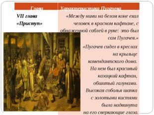 Глава Характеристика Пугачева VII глава «Приступ» «Между ними на белом коне е