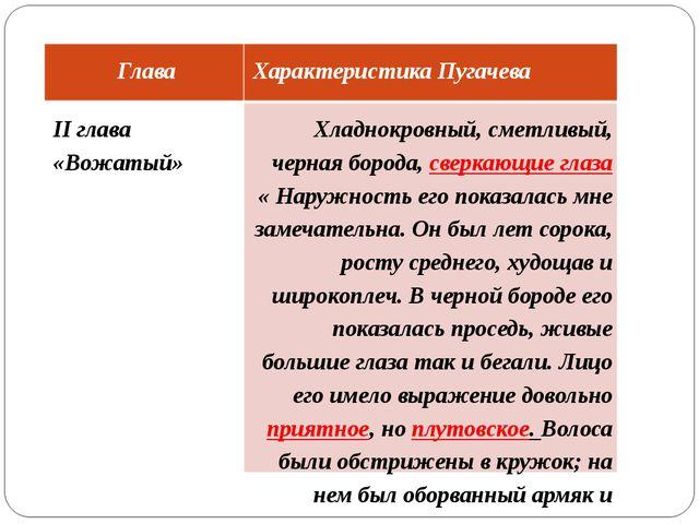Глава Характеристика Пугачева II глава «Вожатый» Хладнокровный, сметливый, че...