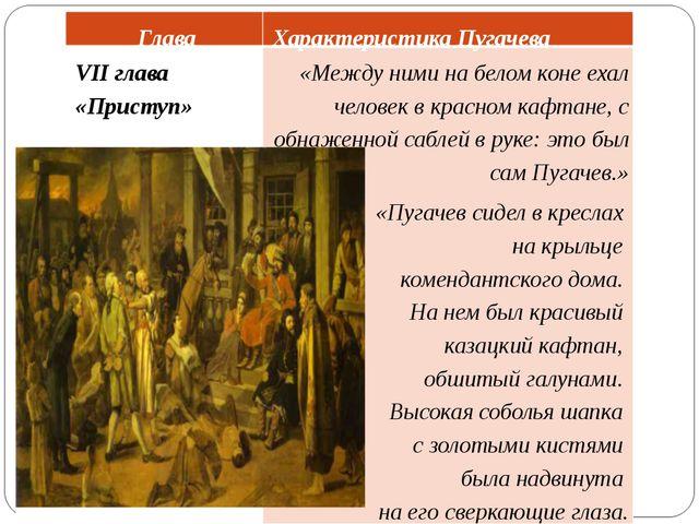 Глава Характеристика Пугачева VII глава «Приступ» «Между ними на белом коне е...
