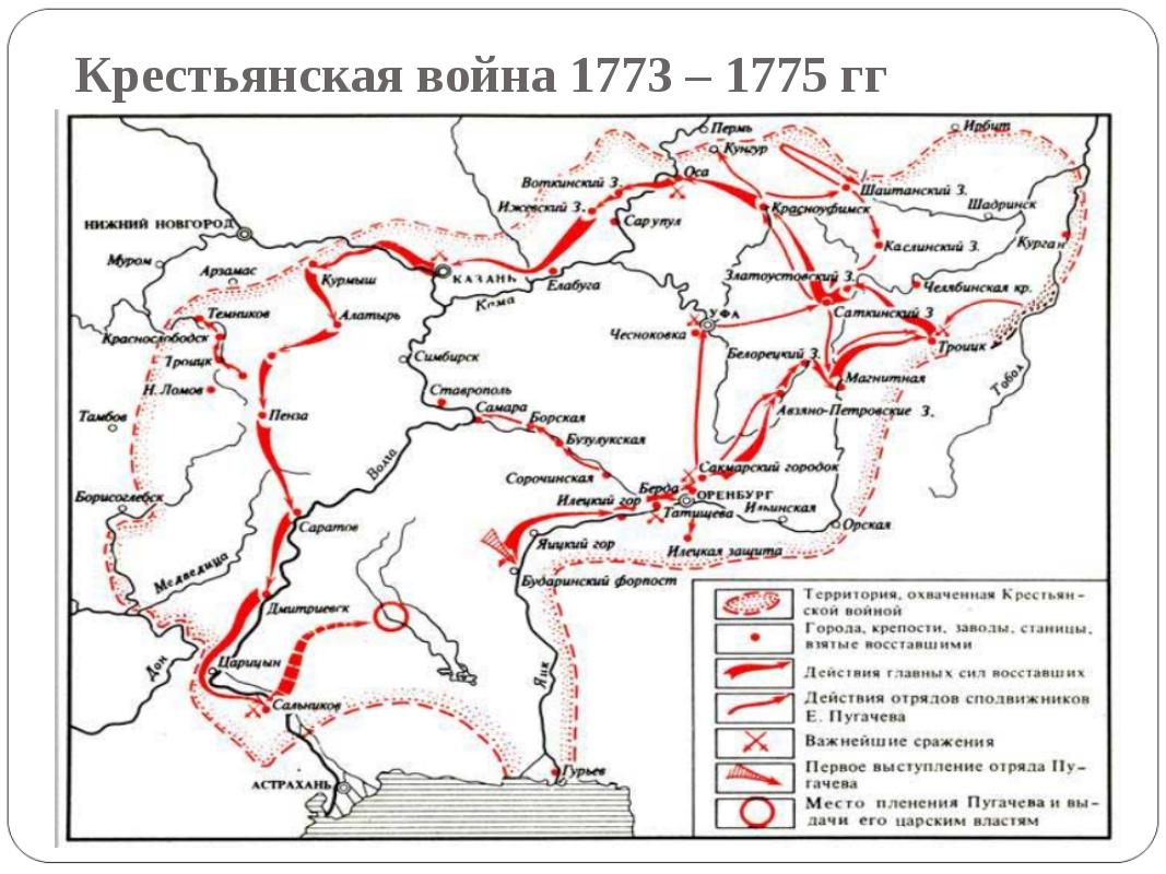 Крестьянская война 1773 – 1775 гг