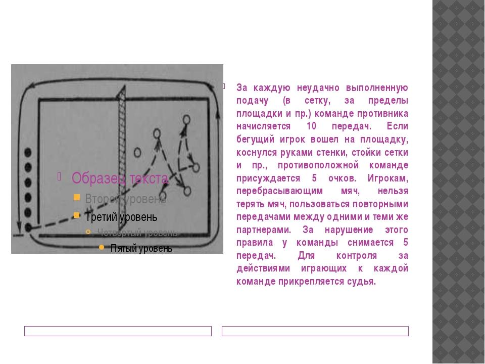 За каждую неудачно выполненную подачу (в сетку, за пределы площадки и пр.) к...