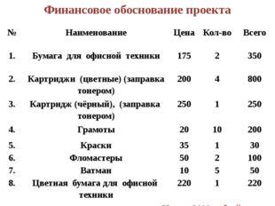 Финансовое обоснование проекта № Наименование Цена Кол-во Всего 1. Бумага для