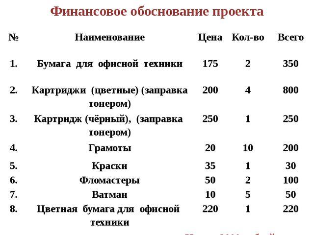 Финансовое обоснование проекта № Наименование Цена Кол-во Всего 1. Бумага для...