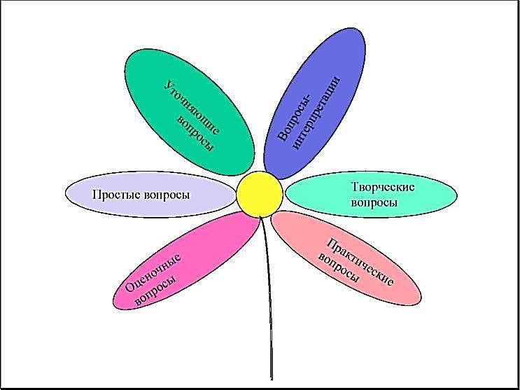 http://evolkov.net/pix/6.quest.flower.jpg