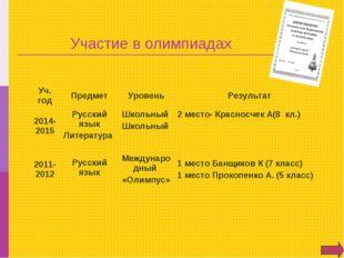 Участие в олимпиадах Уч. годПредметУровеньРезультат 2014-2015Русский язык
