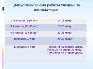 Допустимое время работы ученика за компьютером 1-4 классы (7-10 лет) 10-15 ми