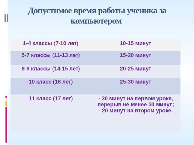 Допустимое время работы ученика за компьютером 1-4 классы (7-10 лет) 10-15 ми...