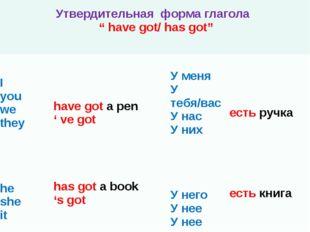 "Утвердительнаяформа глагола "" have got/ has got"" I you we they have gota pen"