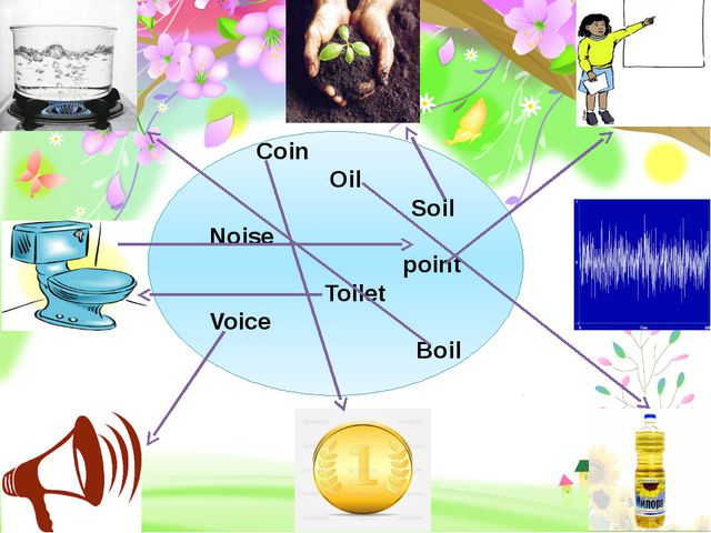 Coin Oil Soil Noise point Toilet Voice Boil