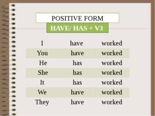 POSITIVE FORM HAVE/ HAS + V3 I have worked You have worked He has worked She