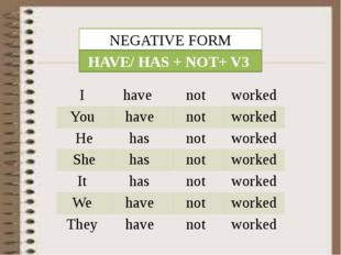 NEGATIVE FORM HAVE/ HAS + NOT+ V3 I have not worked You have not worked He ha