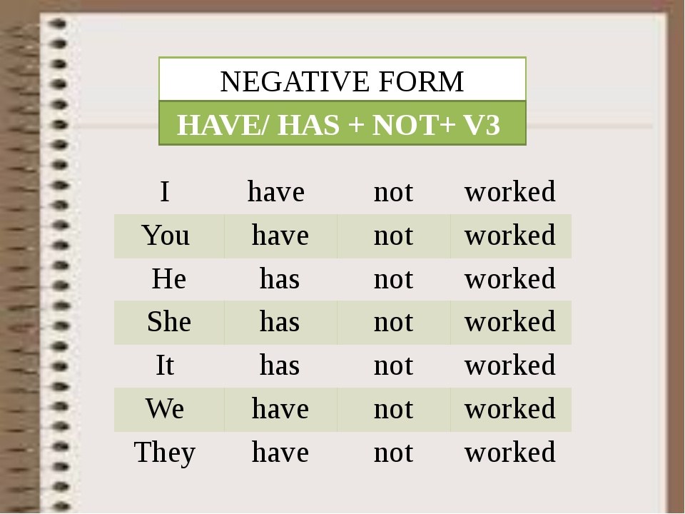 NEGATIVE FORM HAVE/ HAS + NOT+ V3 I have not worked You have not worked He ha...