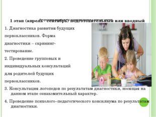 Реализация программы осуществляется в четыре этапа. 1 этап (апрель - сентябр