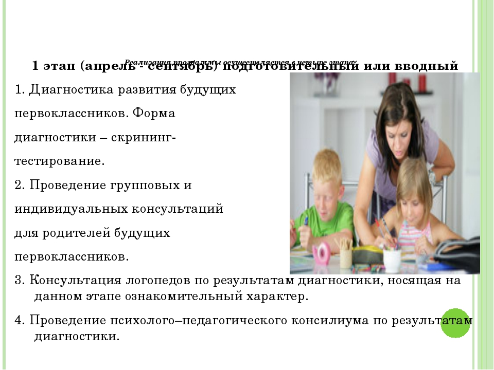 Реализация программы осуществляется в четыре этапа. 1 этап (апрель - сентябр...