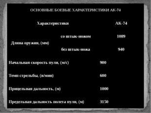 ОСНОВНЫЕ БОЕВЫЕ ХАРАКТЕРИСТИКИ АК-74 Характеристики АК-74 Длина оружия, (мм)