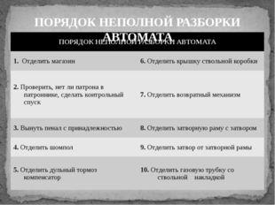 ПОРЯДОК НЕПОЛНОЙ РАЗБОРКИ АВТОМАТА ПОРЯДОК НЕПОЛНОЙ РАЗБОРКИ АВТОМАТА 1.Отдел