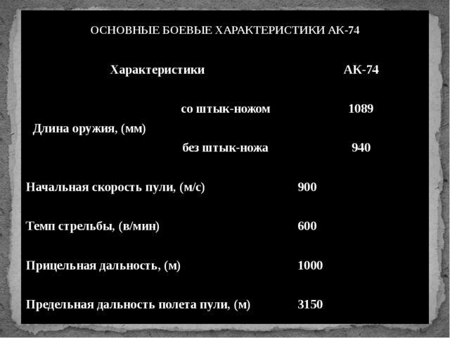 ОСНОВНЫЕ БОЕВЫЕ ХАРАКТЕРИСТИКИ АК-74 Характеристики АК-74 Длина оружия, (мм)...