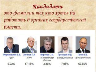 Кандидаты это фамилии тех кто хотел бы работать в органах государственной вла