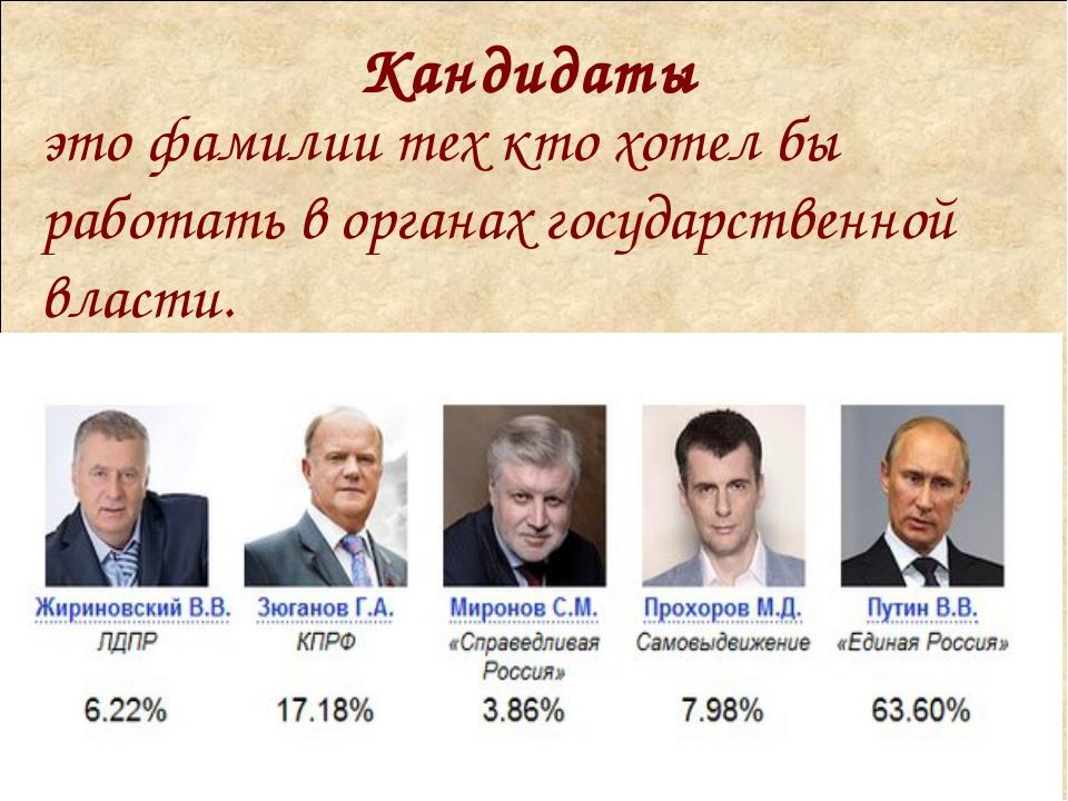 Кандидаты это фамилии тех кто хотел бы работать в органах государственной вла...