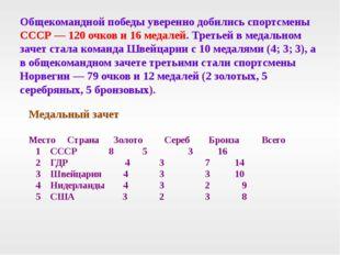 Общекомандной победы уверенно добились спортсмены СССР — 120 очков и 16 медал