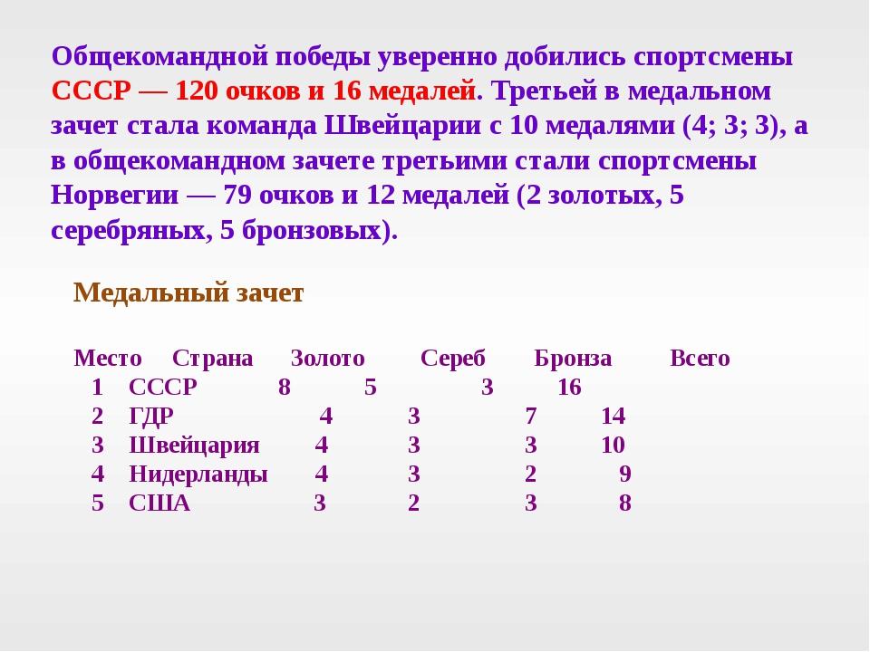 Общекомандной победы уверенно добились спортсмены СССР — 120 очков и 16 медал...