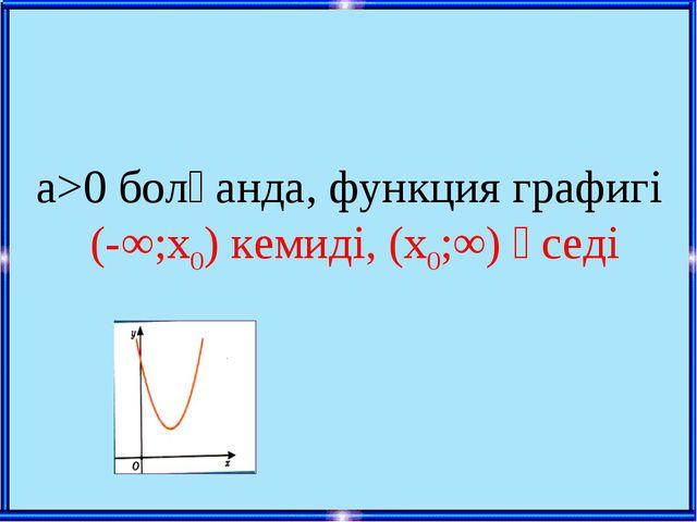 а>0 болғанда, функция графигі (-∞;х0) кемиді, (х0;∞) өседі