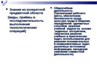 Знания из конкретной предметной области (виды, приёмы и последовательность вы