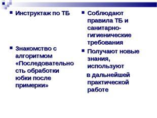 Инструктаж по ТБ Знакомство с алгоритмом «Последовательность обработки юбки п