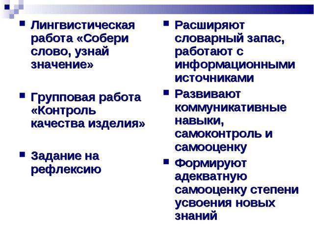 Лингвистическая работа «Собери слово, узнай значение» Групповая работа «Контр...