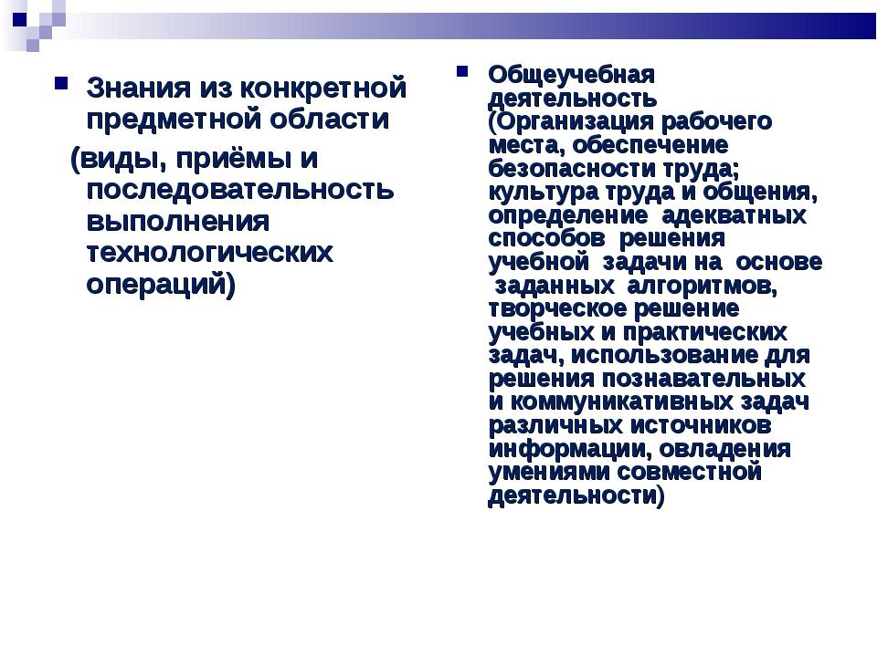 Знания из конкретной предметной области (виды, приёмы и последовательность вы...