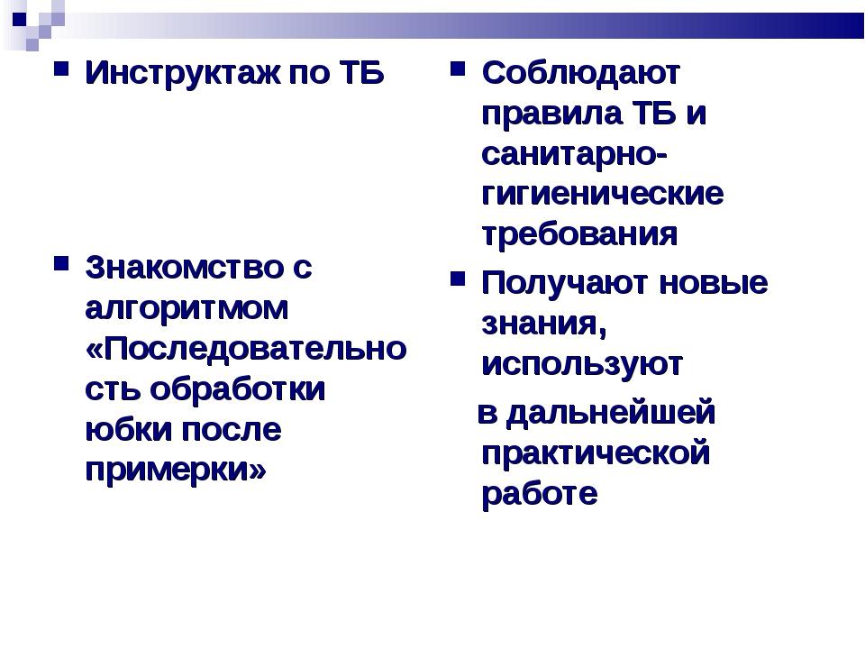 Инструктаж по ТБ Знакомство с алгоритмом «Последовательность обработки юбки п...