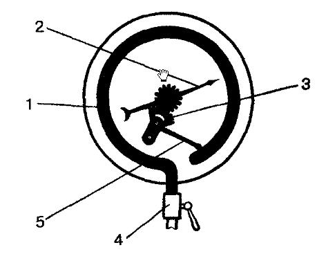trubchatyy-metallicheskiy-manometr-konstruktsiya.jpg (459×367)