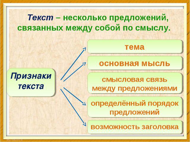 Текст – несколько предложений, связанных между собой по смыслу. Признаки тек...