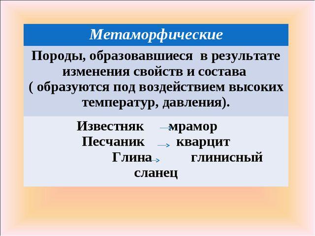 Метаморфические Породы, образовавшиеся в результате изменения свойств и соста...