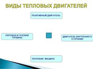 РЕАКТИВНЫЙ ДВИГАТЕЛЬ ПАРОВАЯ И ГАЗОВАЯ ТУРБИНЫ ДВИГАТЕЛЬ ВНУТРЕННЕГО СГОРАНИЯ