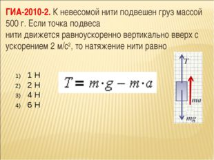 ГИА-2010-2. К невесомой нити подвешен груз массой 500 г. Если точка подвеса н