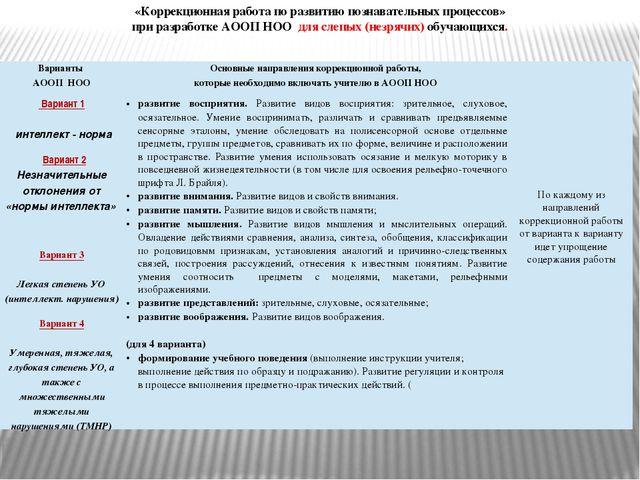 «Коррекционная работа по развитию познавательных процессов» при разработке АО...