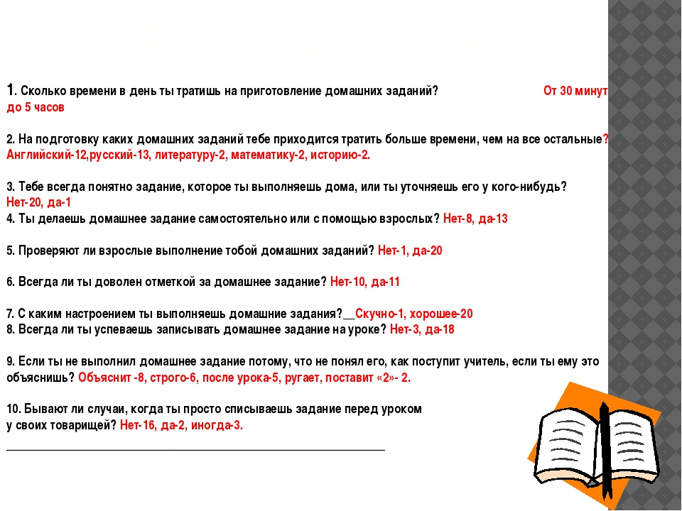 Анкета(21 ученик) 1. Сколько времени в день ты тратишь на приготовление домаш...