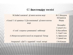 Сәйкестендіру тестісі М.Баймұхановтың дүниеге келген жері Ф.С.Мазуров Ш.Еркін