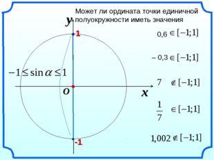 x y O Может ли ордината точки единичной полуокружности иметь значения 0,6 – 0,3