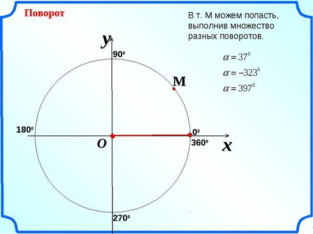 x y O Поворот В т. М можем попасть, выполнив множество разных поворотов. 900...