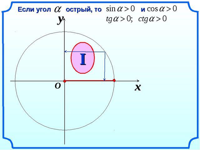 x y O I