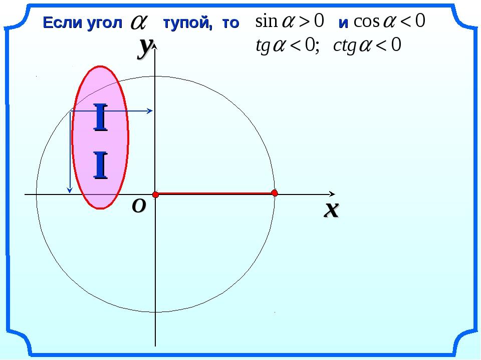 x y O II