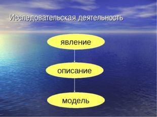 Исследовательская деятельность явление описание модель