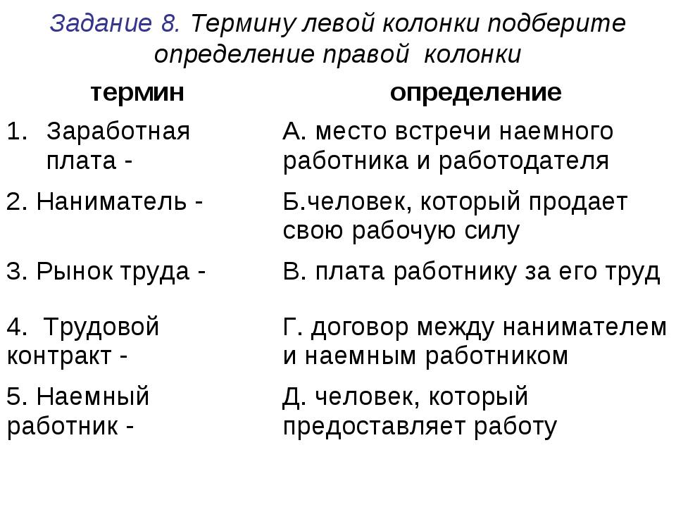 Задание 8. Термину левой колонки подберите определение правой колонки термин...