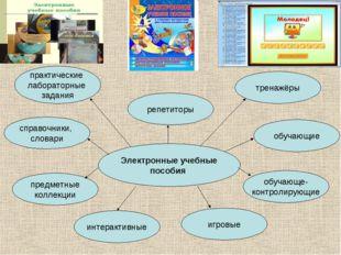 Электронные учебные пособия справочники, словари практические лабораторные за