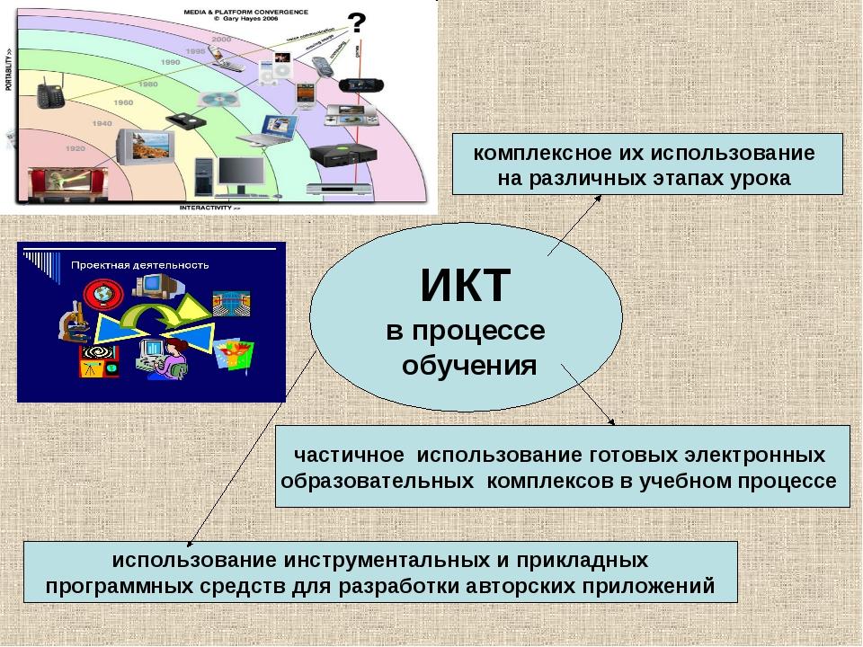 ИКТ в процессе обучения комплексное их использование на различных этапах урок...