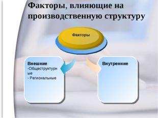 Факторы, влияющие на производственную структуру