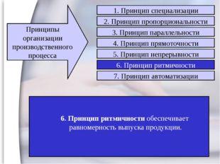 6. Принцип ритмичности обеспечивает равномерность выпуска продукции. Принципы