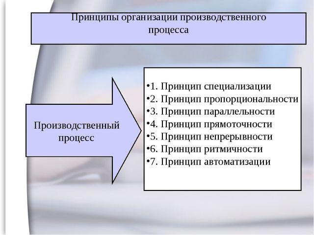 1. Принцип специализации 2. Принцип пропорциональности 3. Принцип параллельно...
